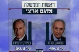 """كيف أسقط """"عياش"""" شمعون بيريز وفوز نتنياهو في انتخابات 1996 ؟"""
