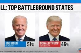 وسط تنافس شديد مع ترامب.. بايدن يتقدم في 3 ولايات مهمة قد تقربه من النصر
