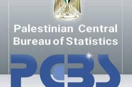"""الإحصاء: 50.2% من المصابين بفيروس """"كورونا"""" في فلسطين من النساء"""