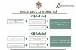 رابط التسجيل .. تقديم طلب في برنامج استدامة من الضمان الاجتماعي الأردني