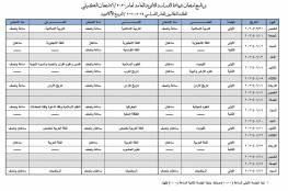 الأردن .. جدول امتحانات الثانوية العامة 2020 برنامج التوجيهي التكميلي