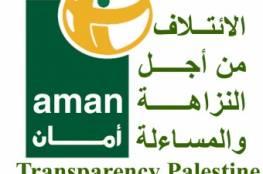 أمان يطالب بضرورة الالتزام بنزاهة التحقيق ونشر نتائجه للمواطنين