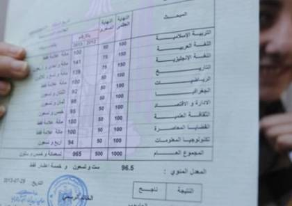 نتائج الإكمال للثانوية العامة - الإنجاز ٢٠١٩