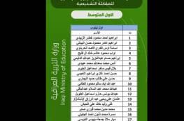 نتائج مدارس الموهوبين في العراق 2021
