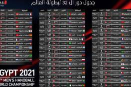 جدول مواعيد مباريات كأس العالم لكرة اليد 2021 مونديال مصر