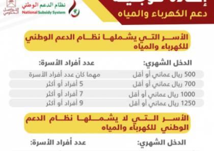 بالأرقام : التعرفة الجديدة على دعم الكهرباء والمياه في سلطنة عمان