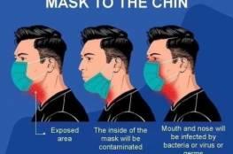 """سبب هام يمنعك من سحب قناع الوجه إلى ذقنك في ظل جائحة """"كوفيد-19""""!"""