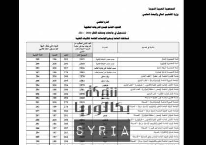 سوريا .. تحميل نتائج المفاضلة العامة حسب رقم الاكتتاب 2020
