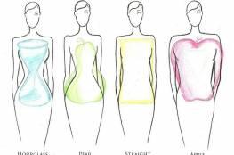 """عالمة تكشف سر جاذبية المرأة ذات """"جسد الساعة الرملية""""!"""