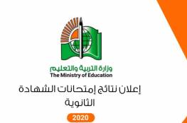 رابط معرفة تفاصيل نتيجة الشهادة السودانية الثانوية 2020