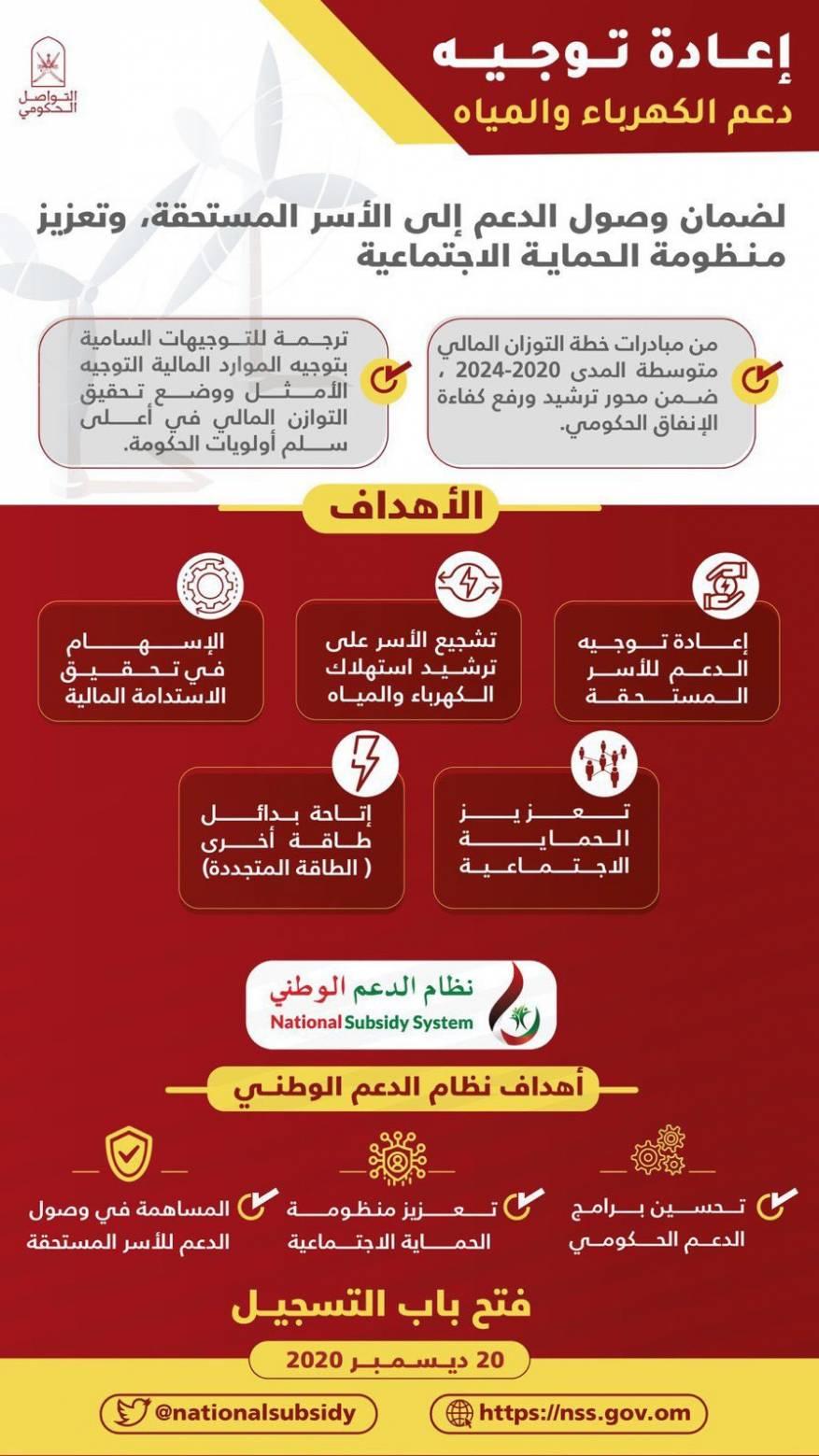 الدعم الوطني للكهرباء والمياه في سلطنة عمان