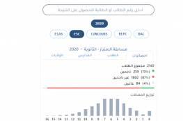 موريباك .. رابط تحميل نتائج مسابقة ثانوية الامتياز 2020 في موريتانيا