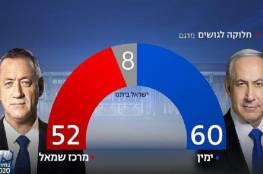 نتائج الانتخابات الاسرائيلية :معسكر نتنياهو 60 مقعدا واليسار 54 مقعدا والمشتركة 14