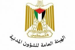 """الشؤون المدنية تبلغ الغرف التجارية في غزة بموافقة"""" إسرائيل"""" على منح 2500 تصريح عمل جديد"""