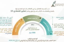 رابط تقديم سلف الضمان الاجتماعي في الأردن 2020 برنامج تمكين اقتصادي 2
