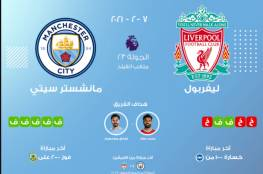 جدول ترتيب الدوري الإنجليزي 2021 مركز ليفربول والسيتي