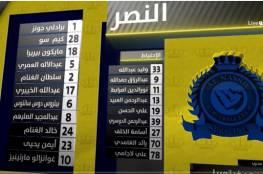 ملخص أهداف مباراة النصر والباطن في الدوري السعودي 2020