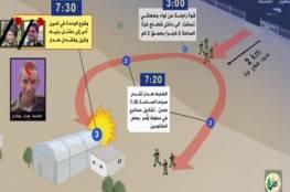 """فيديو: رسالة القسام لعائلة الضابط الاسير في غزة """"هدار غولدن"""""""