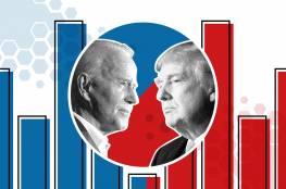 آخر المستجدات في الانتخابات الأمريكية