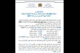 رابط نتائج الحركة الانتقالية 2021 في المغرب .. وزارة التربية الوطنية