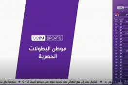 بث مباشر .. قرعة دوري أبطال أوروبا والدوري الأوروبي 2021 دور ربع النهائي