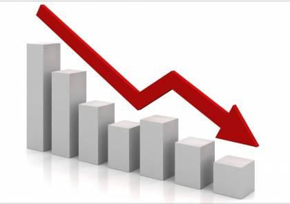 الإحصاء: الاقتصاد سجل تراجعا حادا نسبته 11.5% خلال 2020 بسبب كورونا