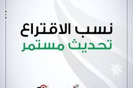 نسب الاقتراع في انتخابات مجلس النواب الأردني 2020 .. موقع الهيئة المستقلة للانتخاب
