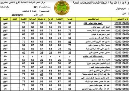 العراق : رابط نتائج السادس الإعدادي 2020 الدور الثاني