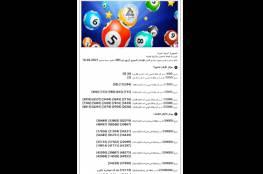 نتائج سحب يانصيب معرض دمشق الدولي اليوم الثلاثاء 16 شباط 2021