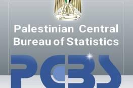 الإحصاء: انخفاض طفيف على مؤشر غلاء المعيشة خلال الشهر الماضي