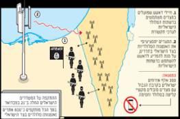 الجيش المصري ينتهك السيادة الإٍسرائيلية .. لماذا وكيف ؟
