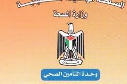 حماية المستهلك : قرار الحكومة حول التأمين الصحي يعيدنا الى زمن الاحتلال الاسرائيلي