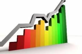 رام الله : انخفاض مؤشر بورصة فلسطين بنسبة 0.15%