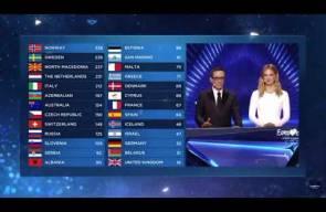"""أيسلندا ترفع علم فلسطين في مسابقة """"يوروفيجين"""" المقامة في إسرائيل"""