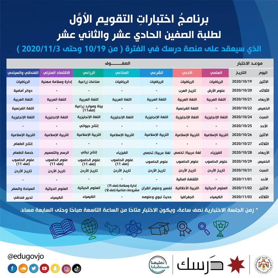 برنامج اختبارات التقويم الأول لطلبة الصفين 11 و 12