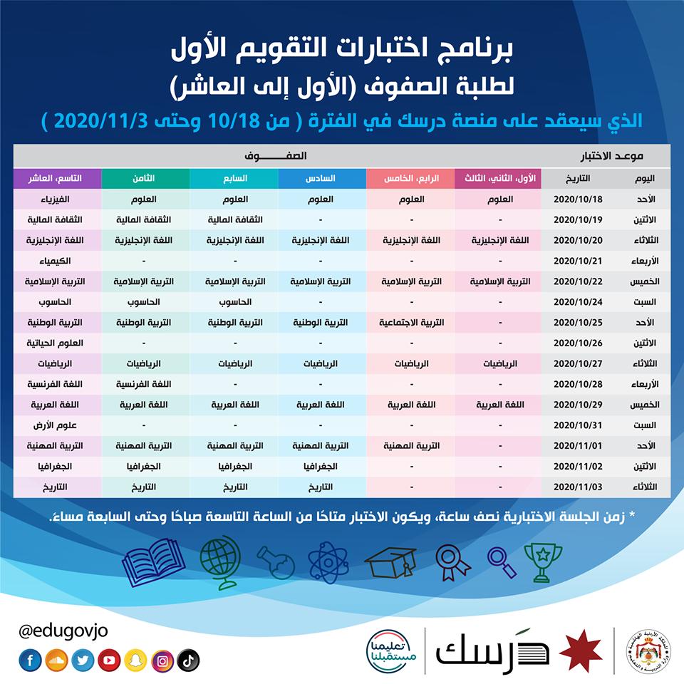 برنامج اختبارات التقويم الأول لطلبة الصفوف من الأول حتى العاشر