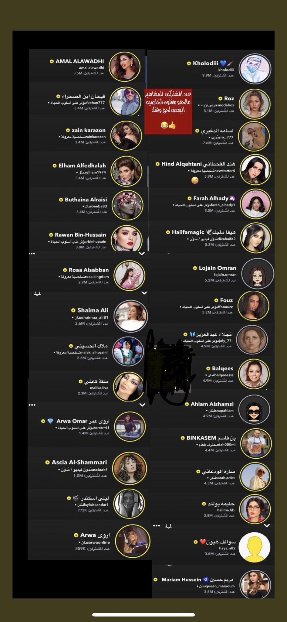 سنابات بنات فله Supporprojects Twitter 8