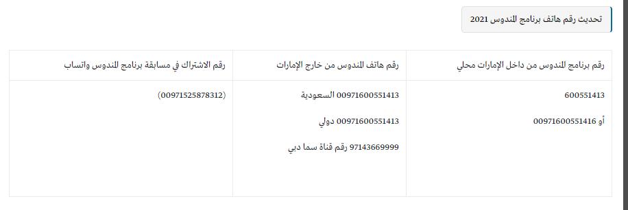 رقم برنامج المندوس سما دبي 2021 مع مفتاح الدولة 1